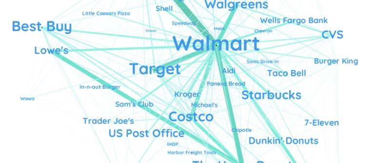 American Drivers Head to Walmart More Than Any Other Destination